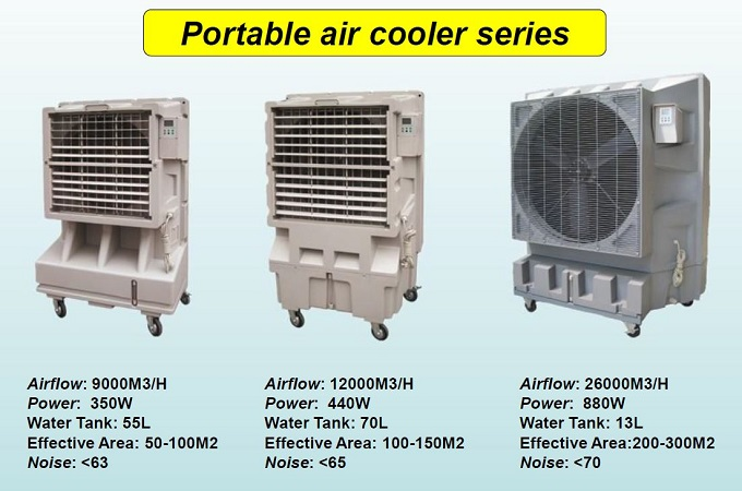 portable air coolers in Australia